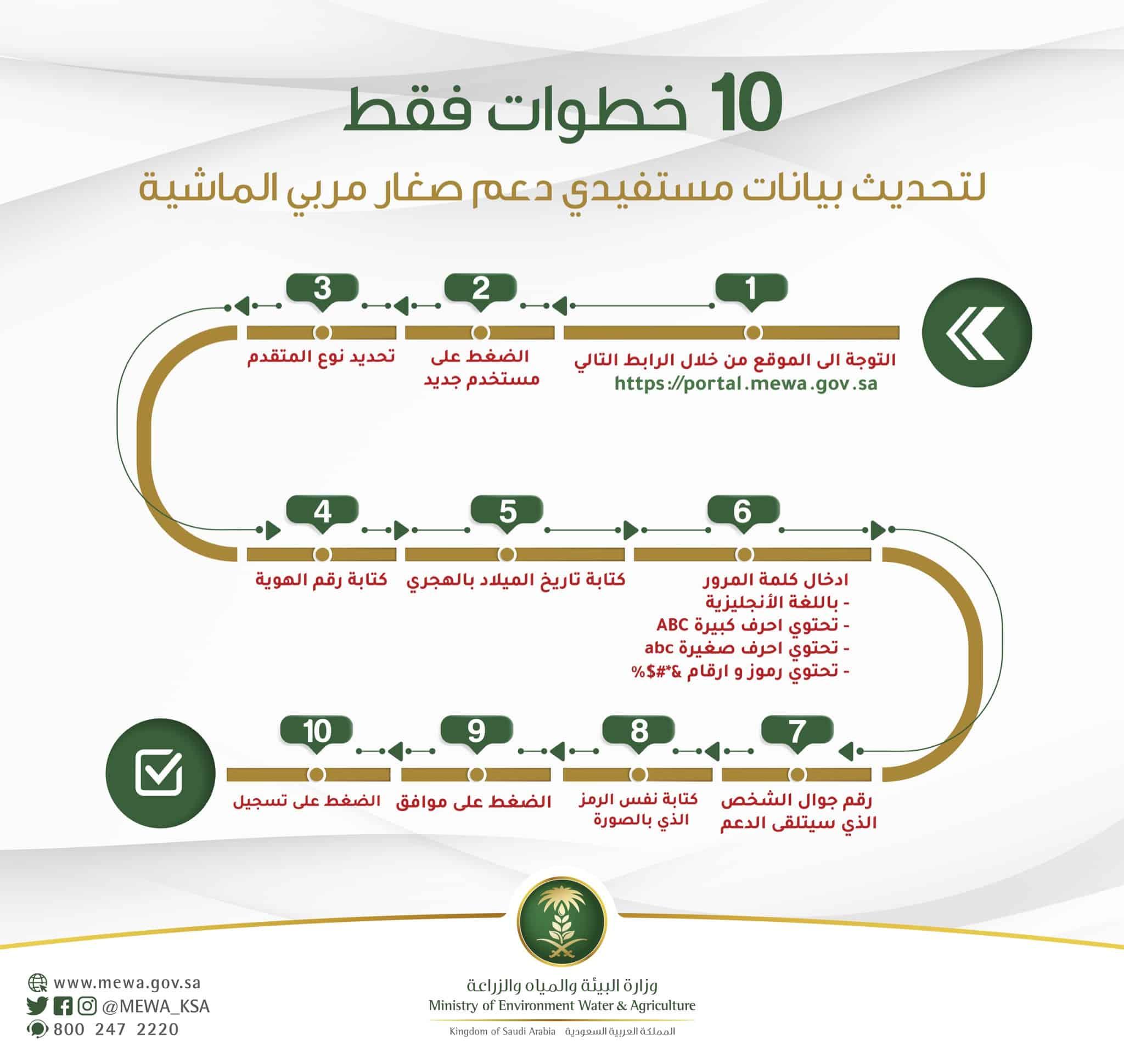 الاستعلام عن موعد إعانة المواشي وتحديث بيانات الدعم سعودية نيوز