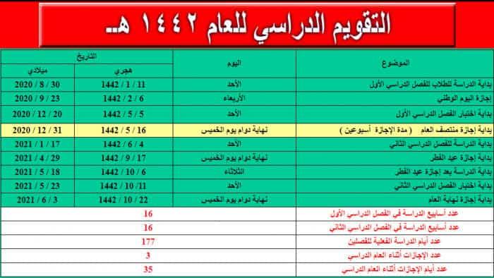 موعد اختبارات الفصل الدراسي الأول لعام 1442 وزارة التربية والتعليم السعودي