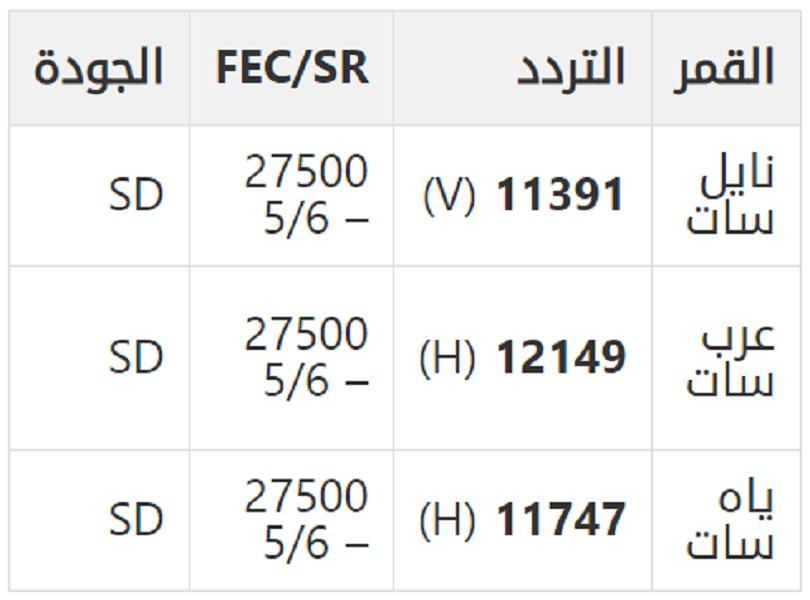 الرياضية عربسات قنوات السعودية تردد