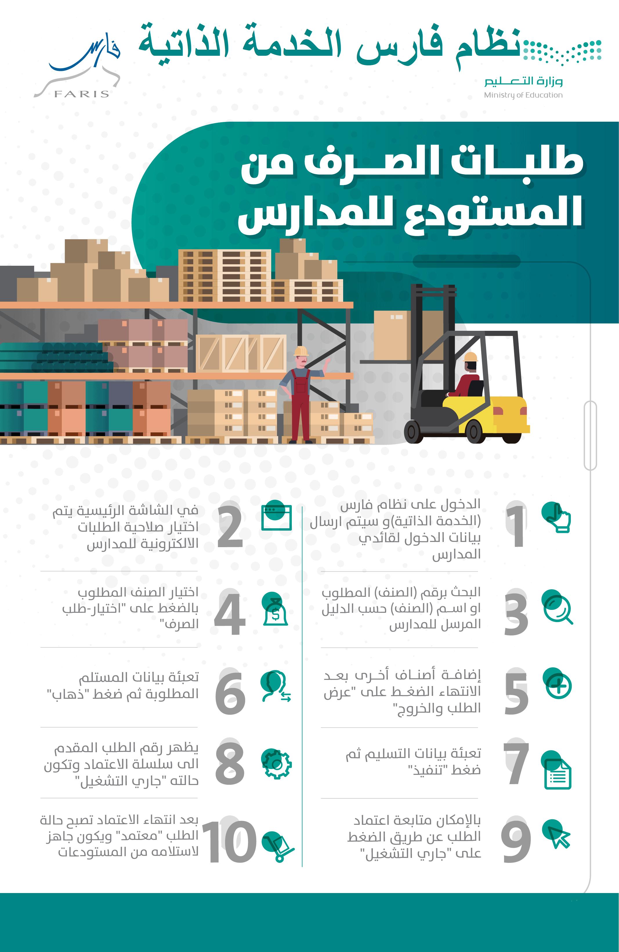 خطوات طلبات الصرف من المستودعات للمدارس على نظام فارس