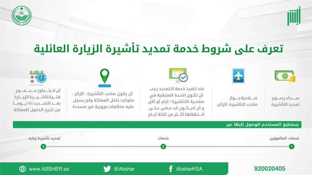 رسوم الزيارة العائلية بالسعودية رابط تمديد واستخراج تأشيرة زيارة عائلية بالسعودية ثقفني