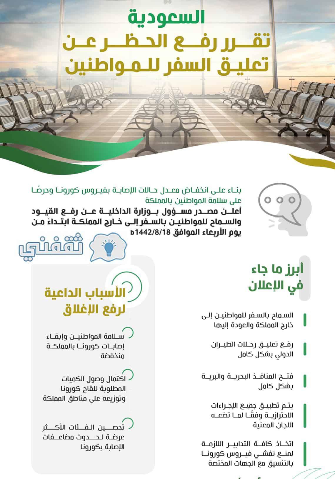 رفع تعليق الطيران الدولي بالسعودية