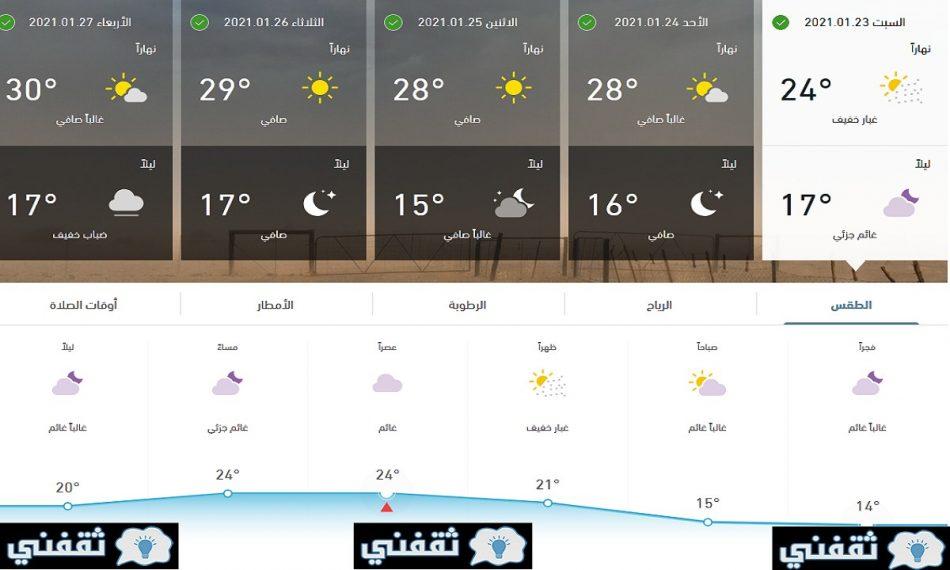 درجة الحرارة في المملكة العربية السعودية من اليوم وحتى الأربعاء 27 يناير 2021