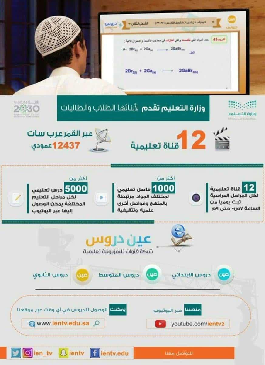 تردد قناة عين التعليمية 2021