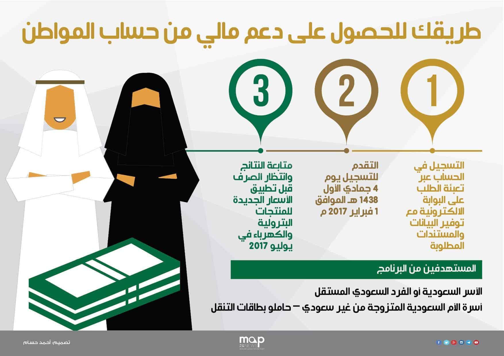 شروط حساب المواطن للأفراد