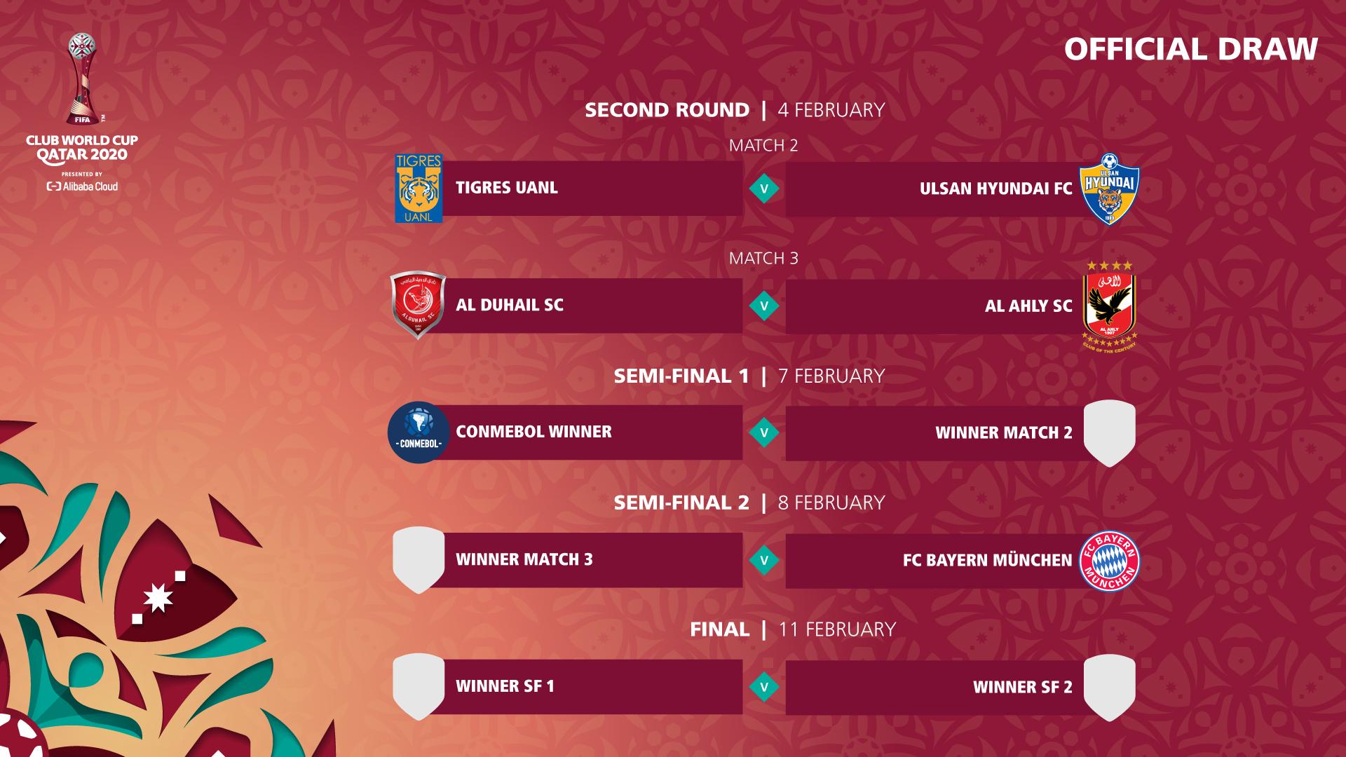 موعد مباريات كأس العالم للأندية 2020