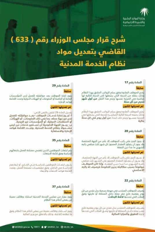 موعد نزول العلاوة السنوية بالمملكة العربية السعودية لعام 1442