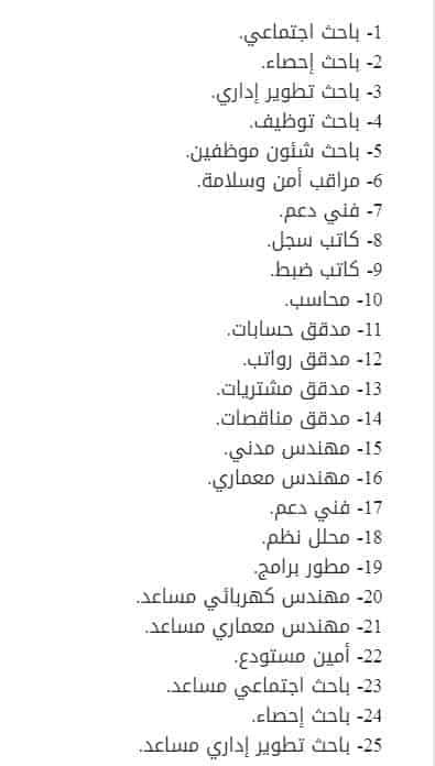 Jobs of the Public Prosecution Men 1442