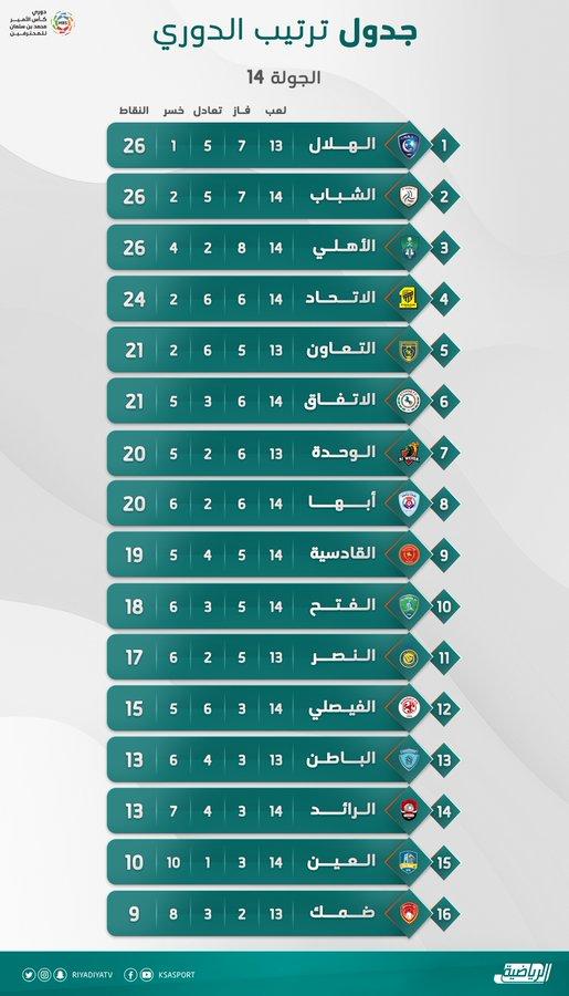 جدول مباريات الدوري السعودي