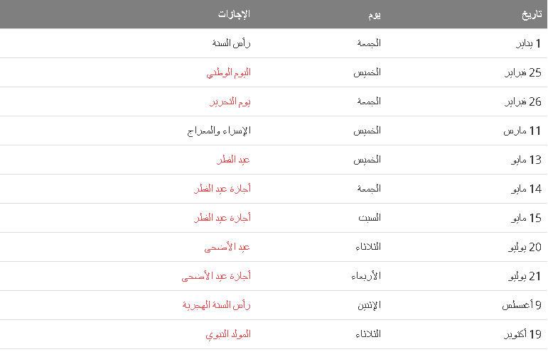 اجازات الكويت الرسمية 2021