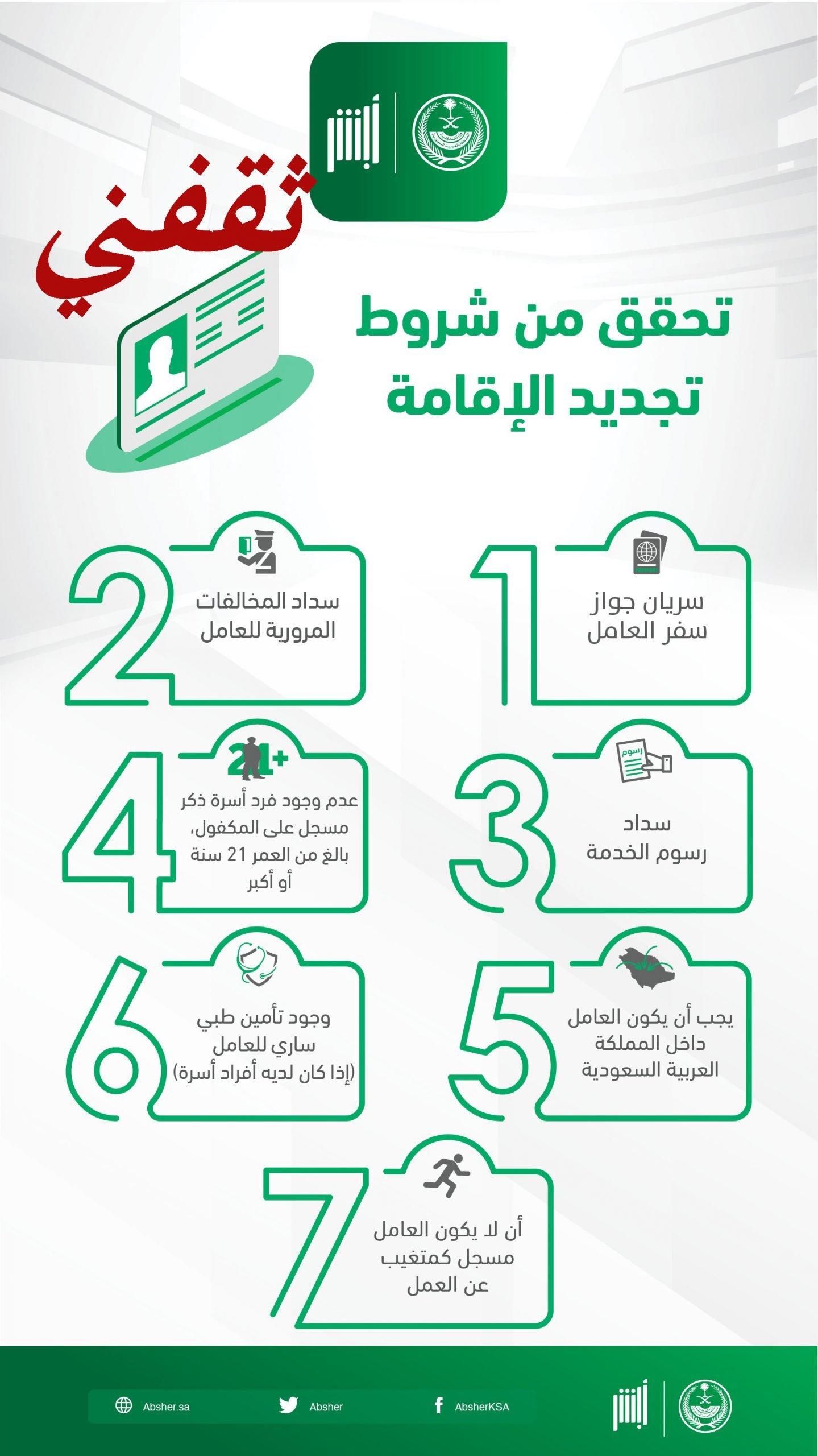 رسوم وشروط تجديد الاقامة في السعودية 2021 مميزات وعيوب ثقفني