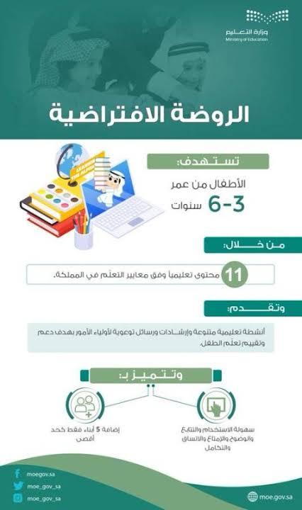 Virtual Kindergarten application