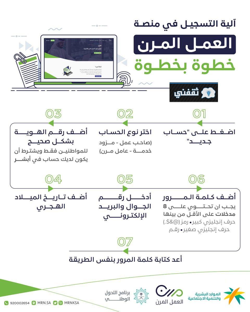 خطوات التسجيل في منصة مرن
