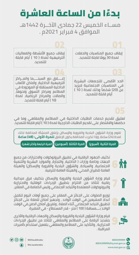 عاجل السعودية بيان وزارة الداخلية وإجراءات طارئة بالمملكة ومنع التجمعات 20 يوما