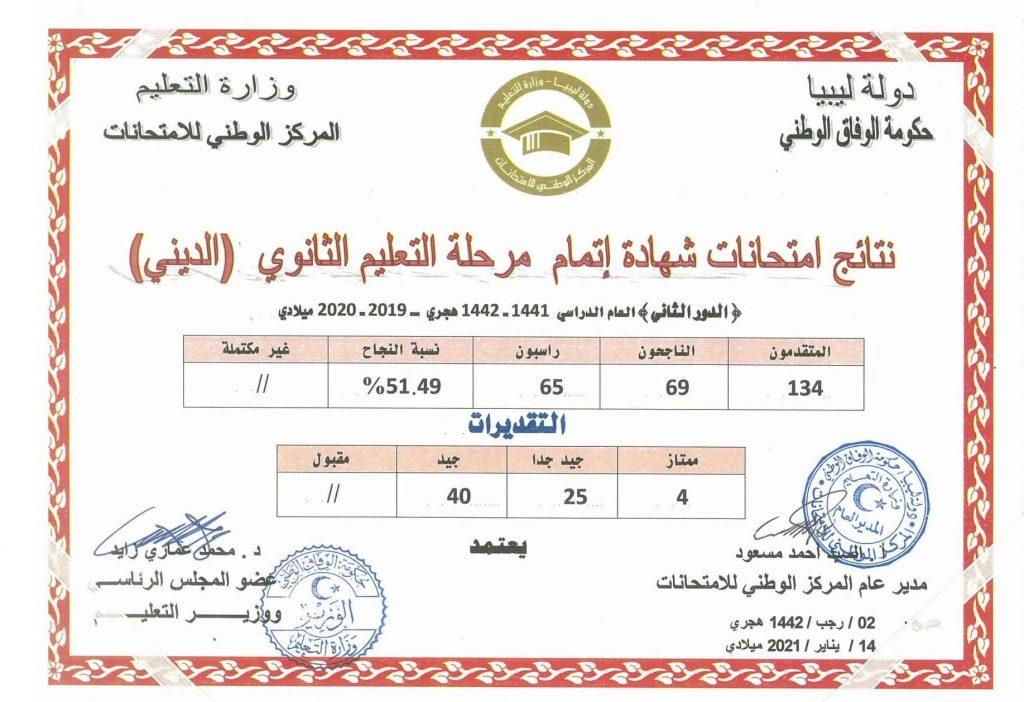 نتائج امتحانات الثانوية العامة ليبيا الدور الثاني القسم الديني