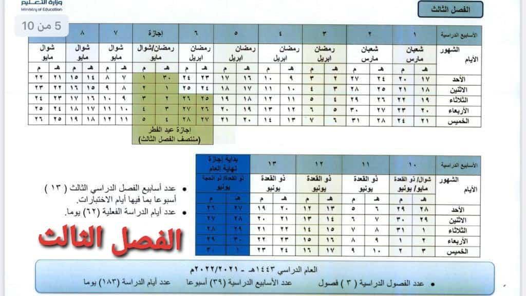 وزارة التعليم السعودية وخطة العام الدراسي المقبل ثلاثة فصول الجدول 1443