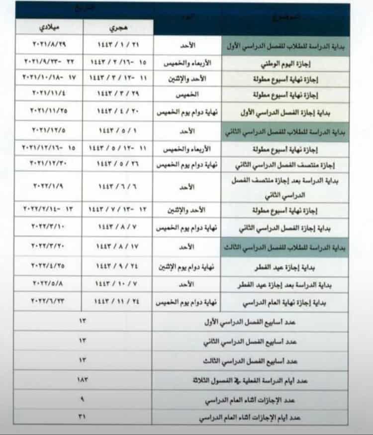 وزارة التعليم السعودية وجدول الثلاثة فصول لعام 1443