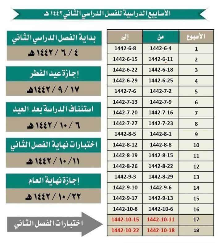 التعليم بالسعودية تحديد آلية الاختبارات النهائية وتعديل أوقات الدوام بالدراسة في شهر رمضان 1442 ثقفني