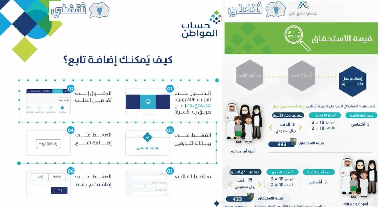 برنامج حساب المواطن 2021 ca.gov.sa