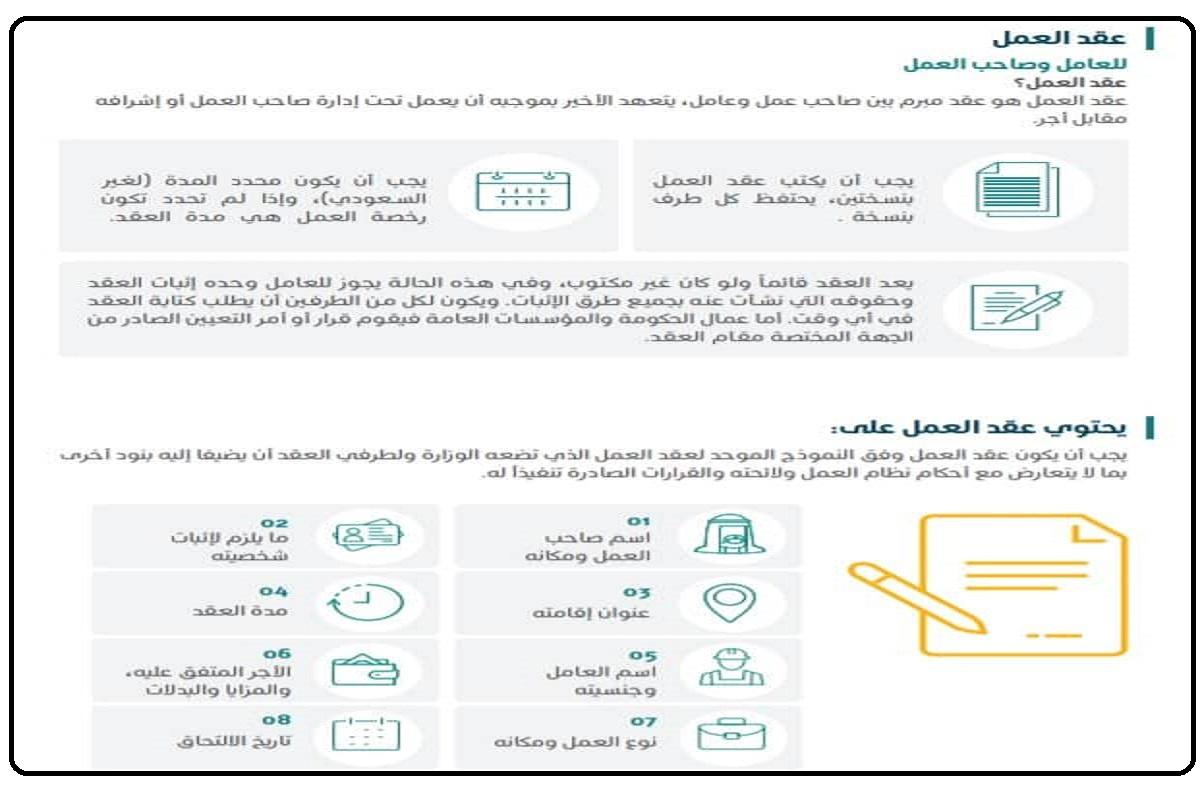 قانون العمل الجديد في السعودية 2021