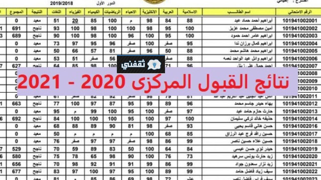 نتيجة قبول الجامعات السودانية 2021 الآن