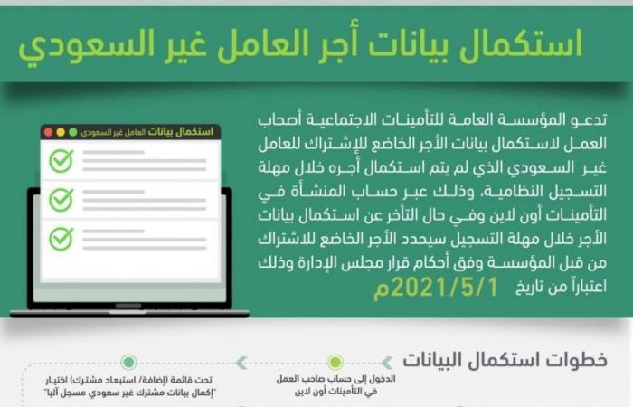 استكمال بيانات أجر العامل غير السعودي