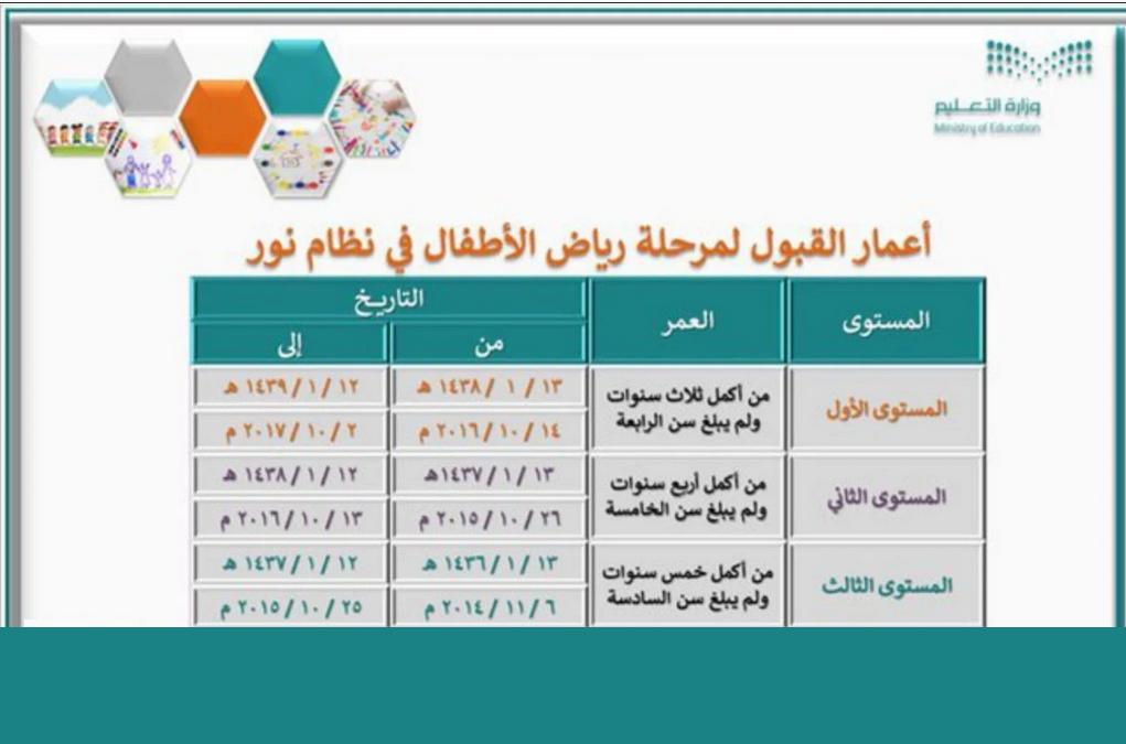 تسجيل روضة الأطفال الحكومية والأهلية على نظام نور المركزي التعليمي EduWave Noor 1442