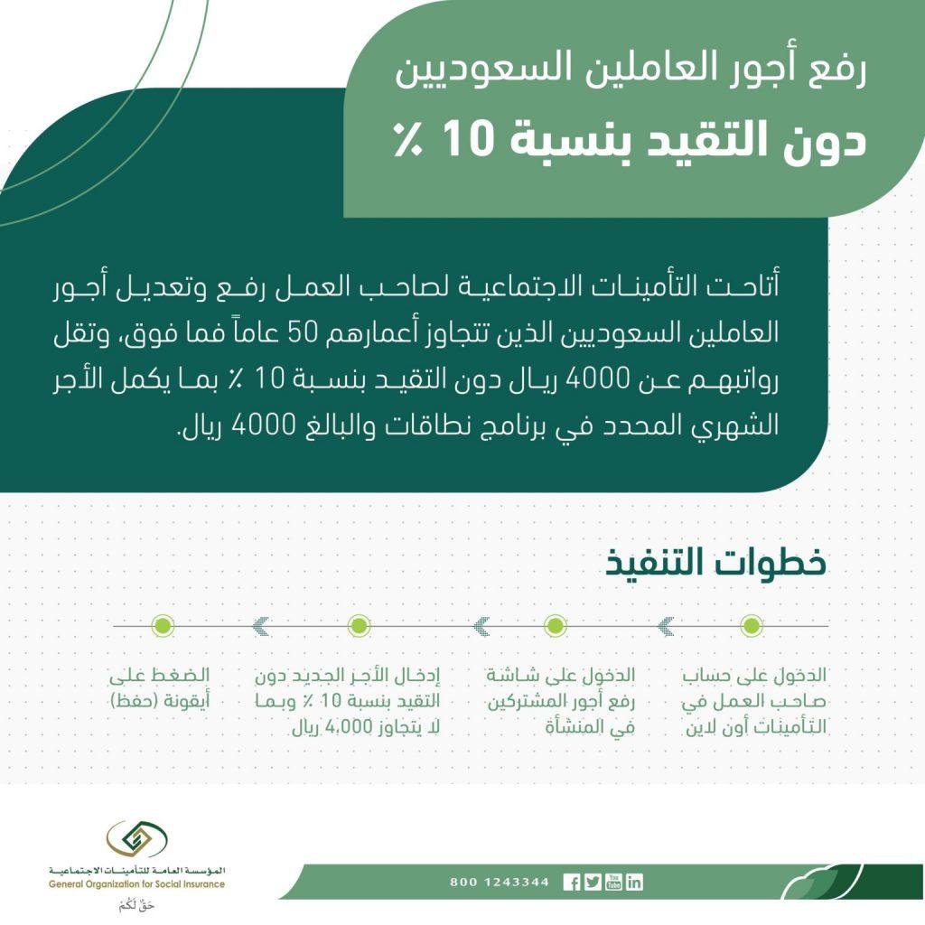 رفع أجور العاملين السعوديين