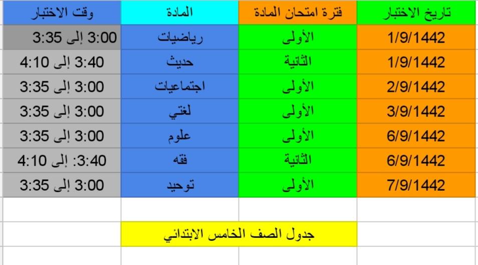 جدول اختبارات المرحلة الابتدائية الصف الخامس لعام 1442