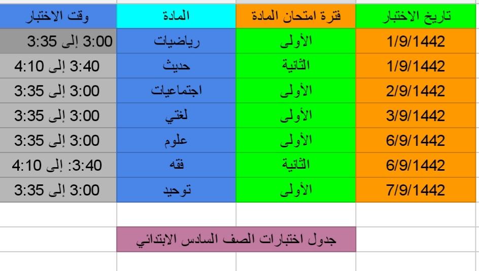 جدول اختبارات المرحلة الابتدائية الصف السادس لعام 1442