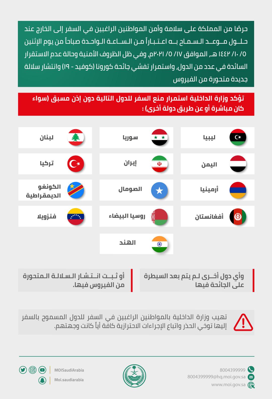 الدول الغير مسموح السفر إليها