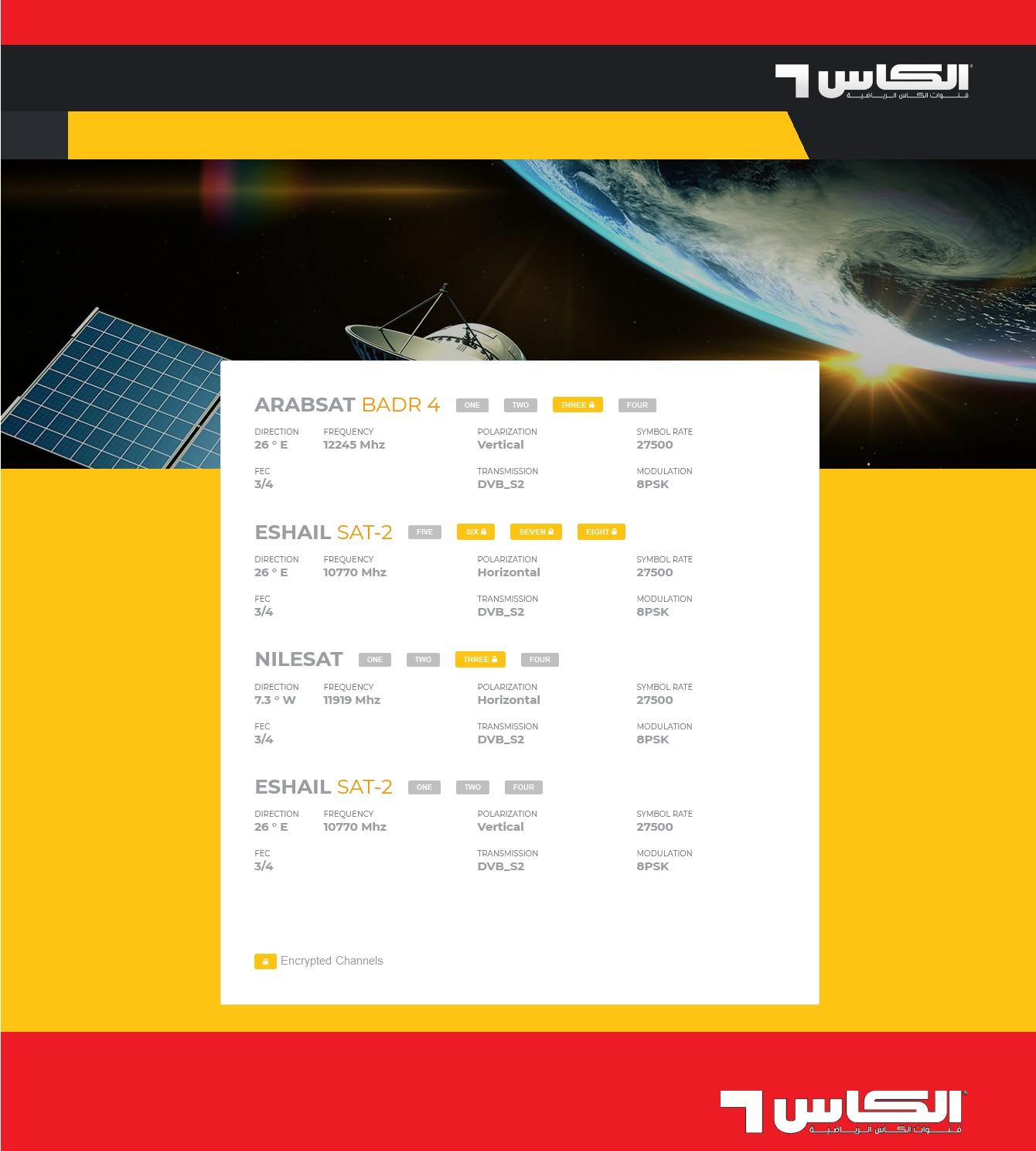 تفاصيل تردد قناة الكأس سبورت الرياضية القطرية 1-2-3-4 Al Kass hd مفتوحة ومجانية نايلسات
