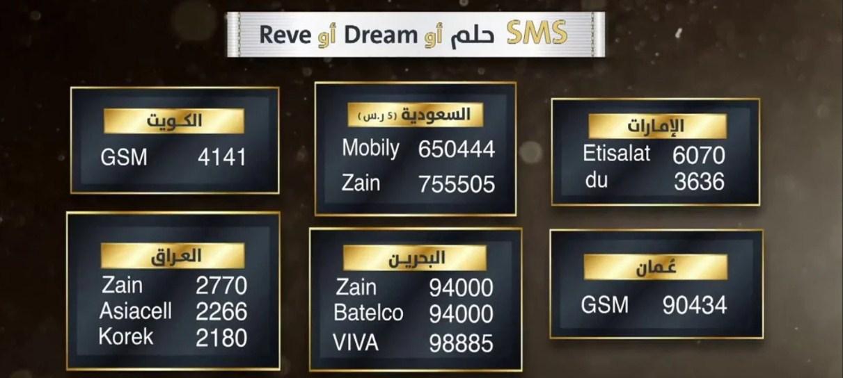 اشتراك مسابقة الحلم mbc الجديد وسر الفوز بجائزة الـ 250.000$