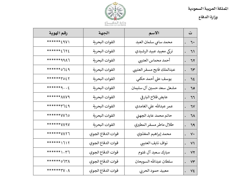 نتائج وزارة الدفاع 1442 رابط استعلام عن أسماء المقبولين والمقبولات| بوابة القبول الموحد