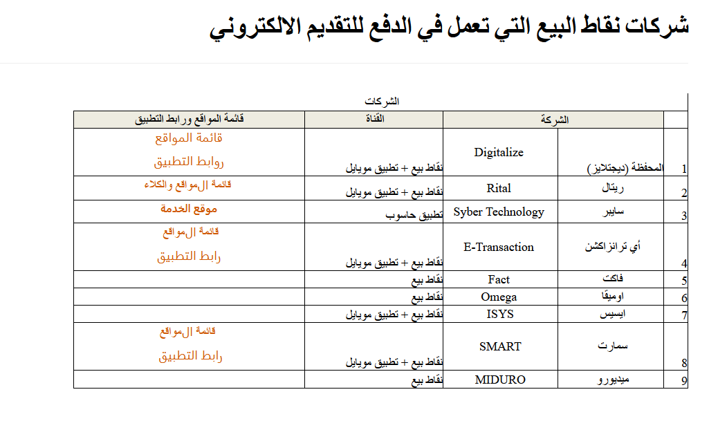 نتائج قبول الجامعات السودانية