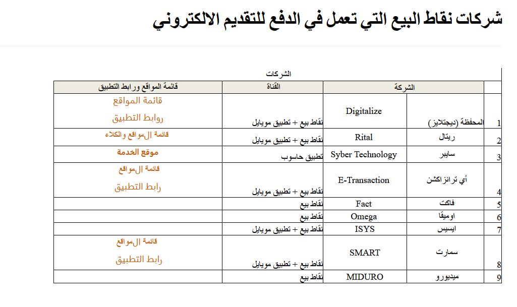 رابط قبول الجامعات السودانية