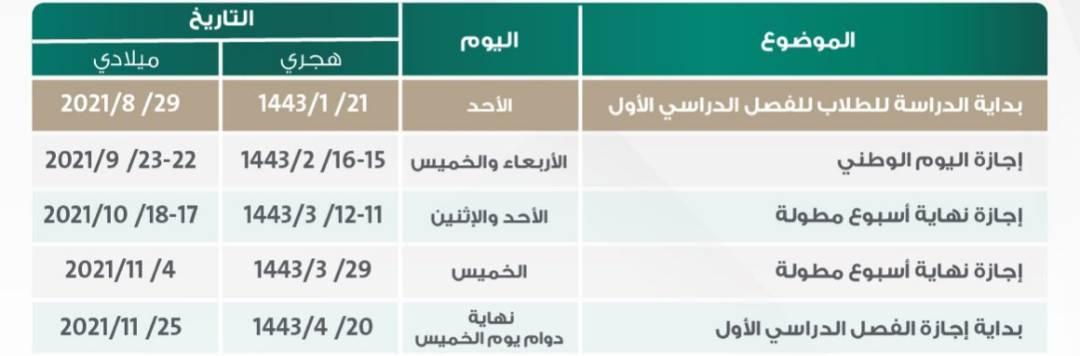 تقويم الفصل الدراسي الأول للثلاثة فصول الدراسية العام المقبل 1443