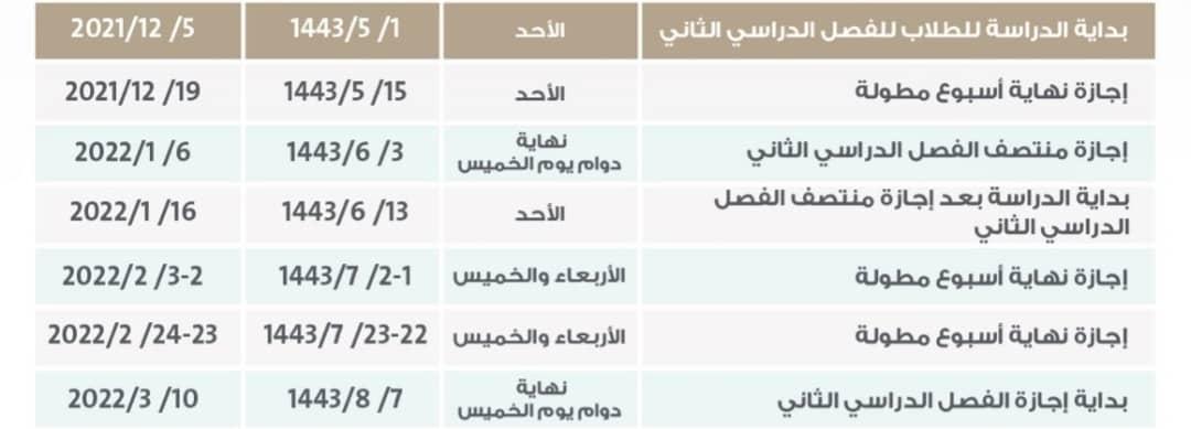 تقويم الفصل الدراسي الثاني للثلاثة فصول الدراسية العام المقبل 1443