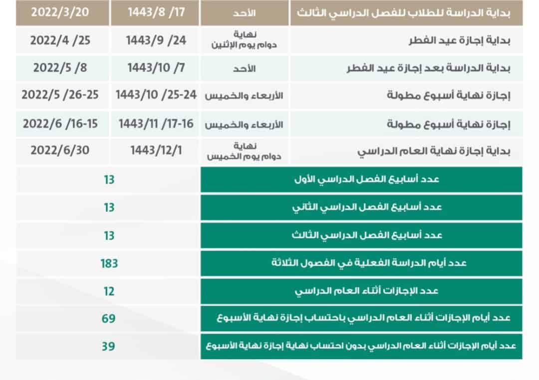 تقويم الفصل الدراسي الثالث للثلاثة فصول الدراسية العام المقبل 1443