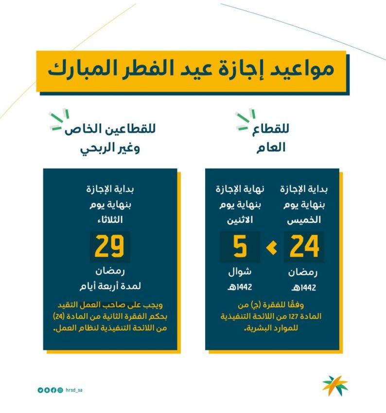 عيد الفطر 2021 في السعودية