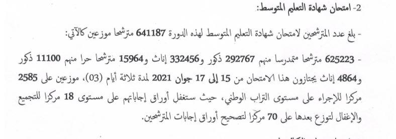 """""""استخراج كشف النقاط"""" عبر موقع فضاء أولياء التلاميذ الجزائر tharwa.education.gov.dz نتائج البيام 2021"""