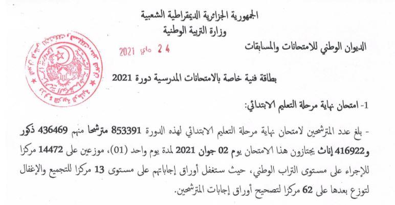 رابط موقع فضاء أولياء التلاميذ بالجزائر tharwa.education.gov.dz للحصول على نتائج دورة 2021