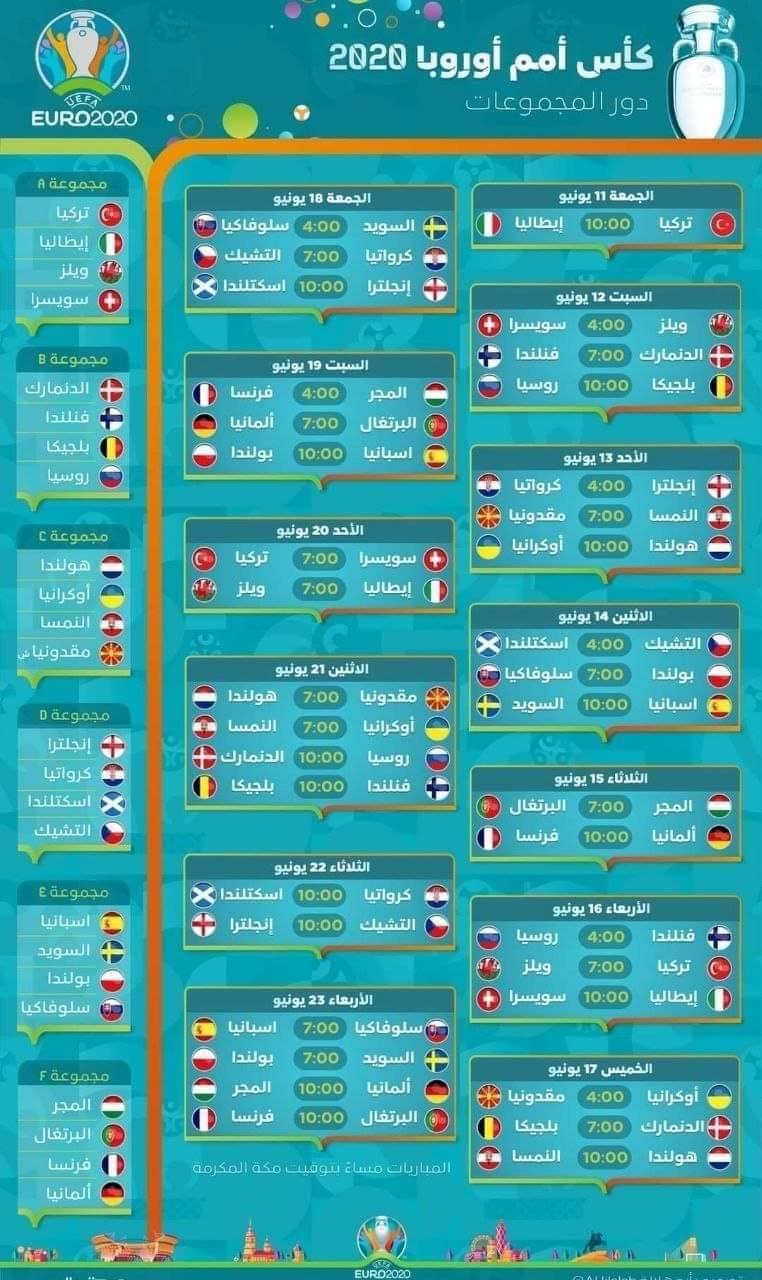 جدول مباريات يورو 2020