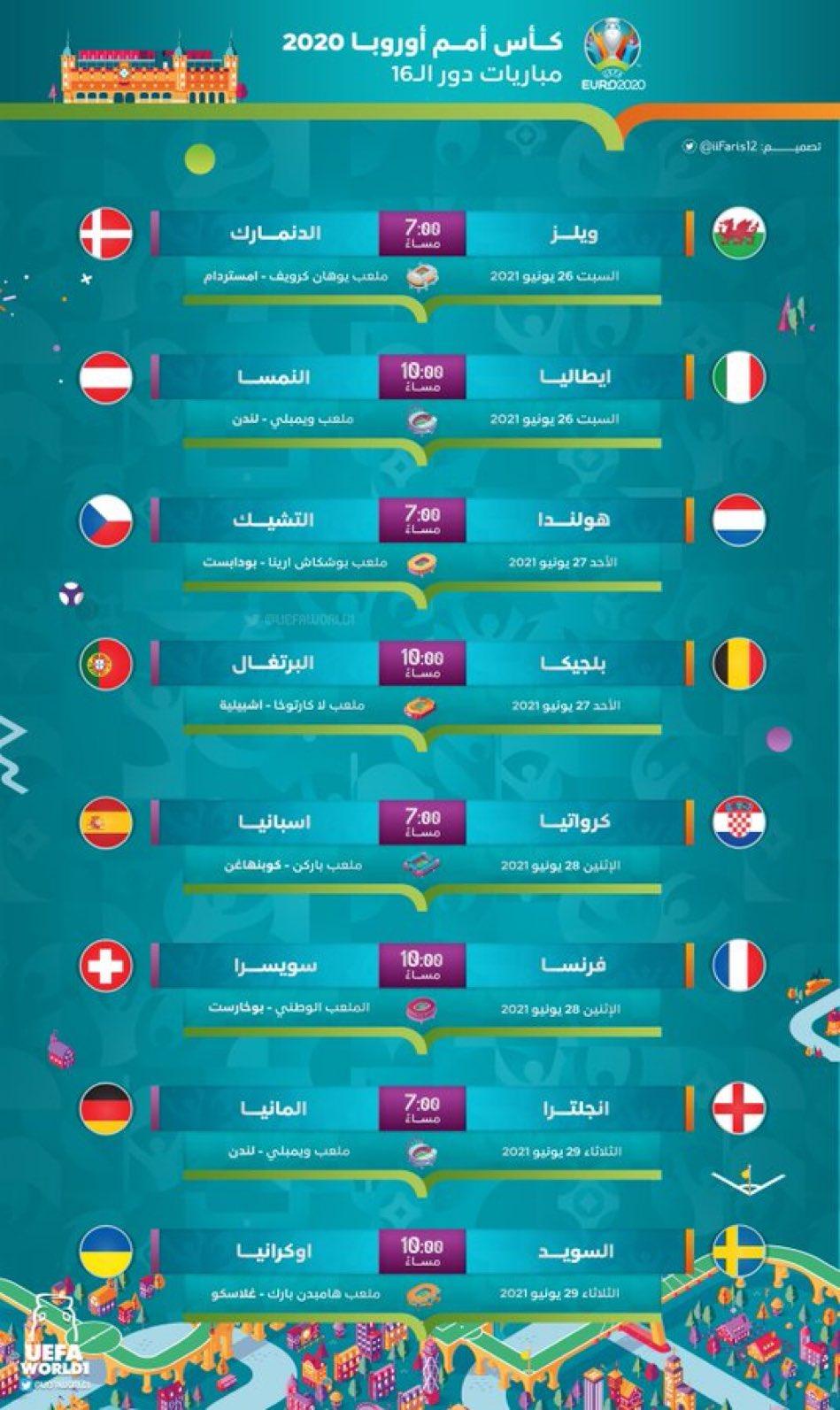 جدول مباريات دور الستة عشر كأس أمم أوروبا 2020