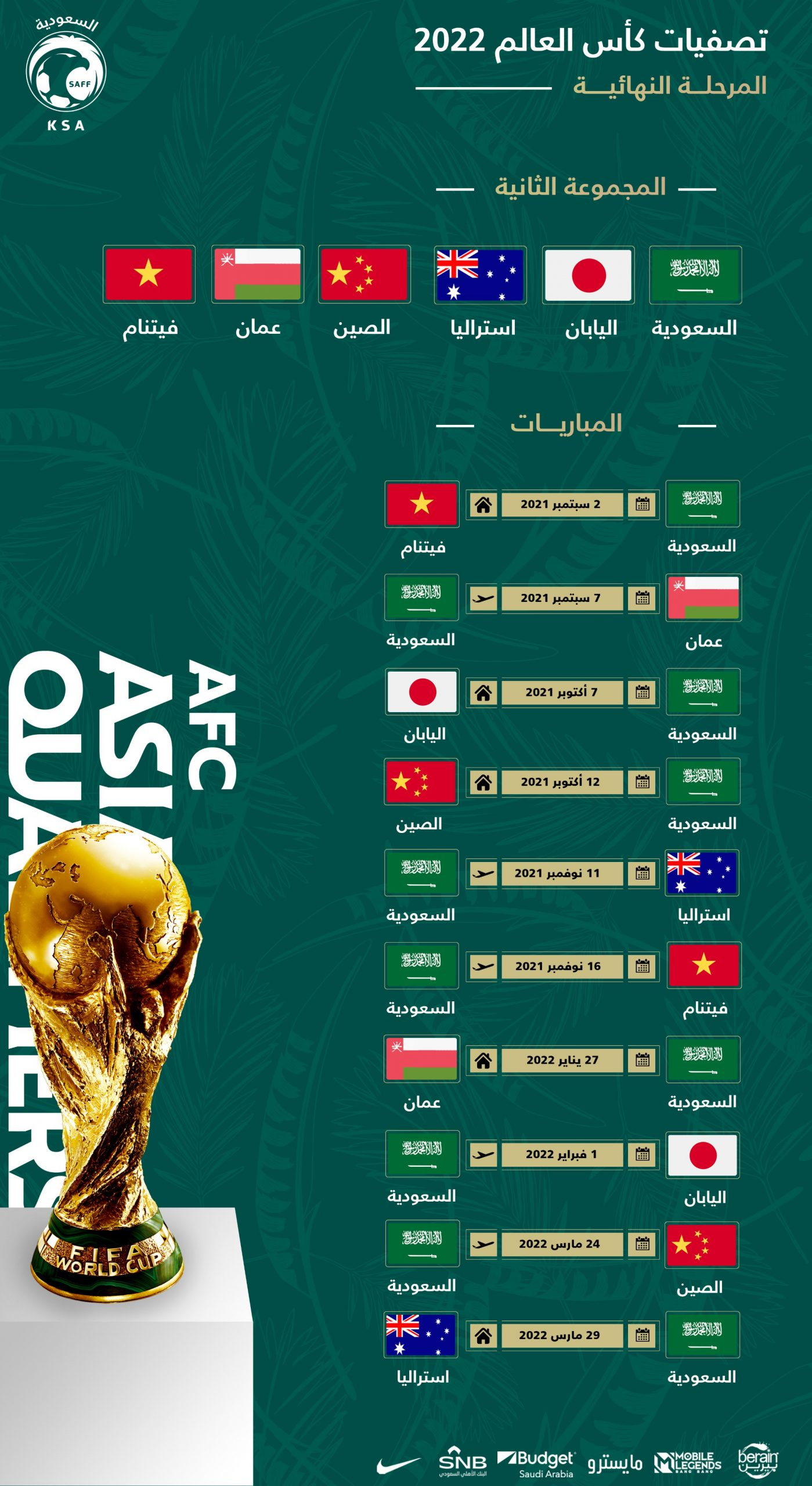 مجموعة السعودية جدول مباريات المنتخب السعودي في تصفيات كأس العالم 2022