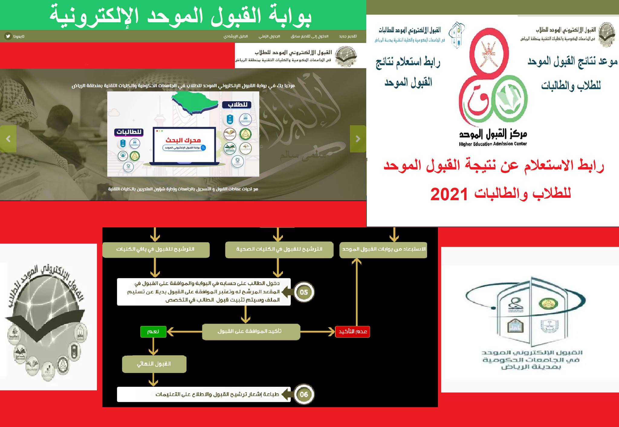 The unified electronic admission dates for female and male students 2021 Screening, confirmation and acceptance rates 1443 in universities