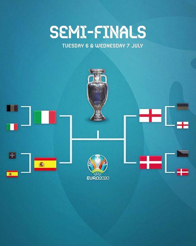 كأس أمم أوروبا 2020 نصف النهائي