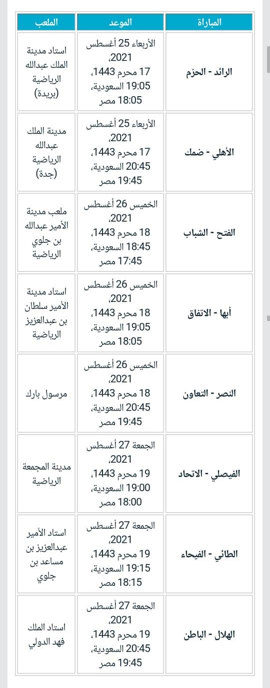 جدول مباريات الدوري السعودي 2021-2022 والفائز ببطولة دوري الأمير محمد بن سلمان السابق