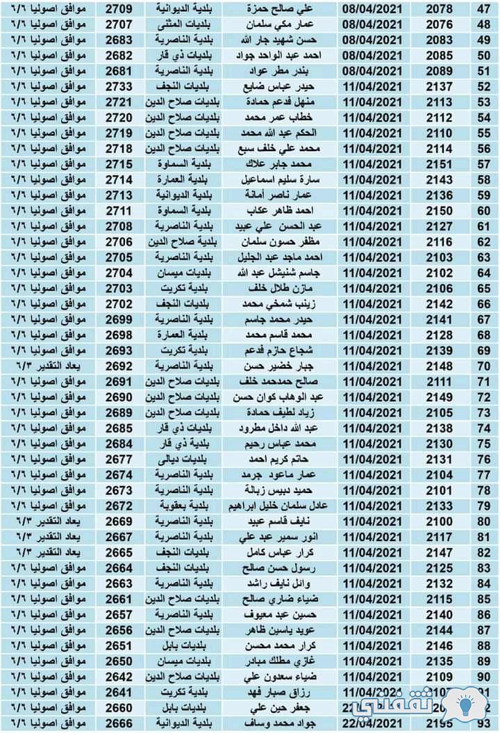 رابط توزيع الأراضي moch.gov.iq:4433 ومد أجل تقديم استمارة الأراضي بالعراق