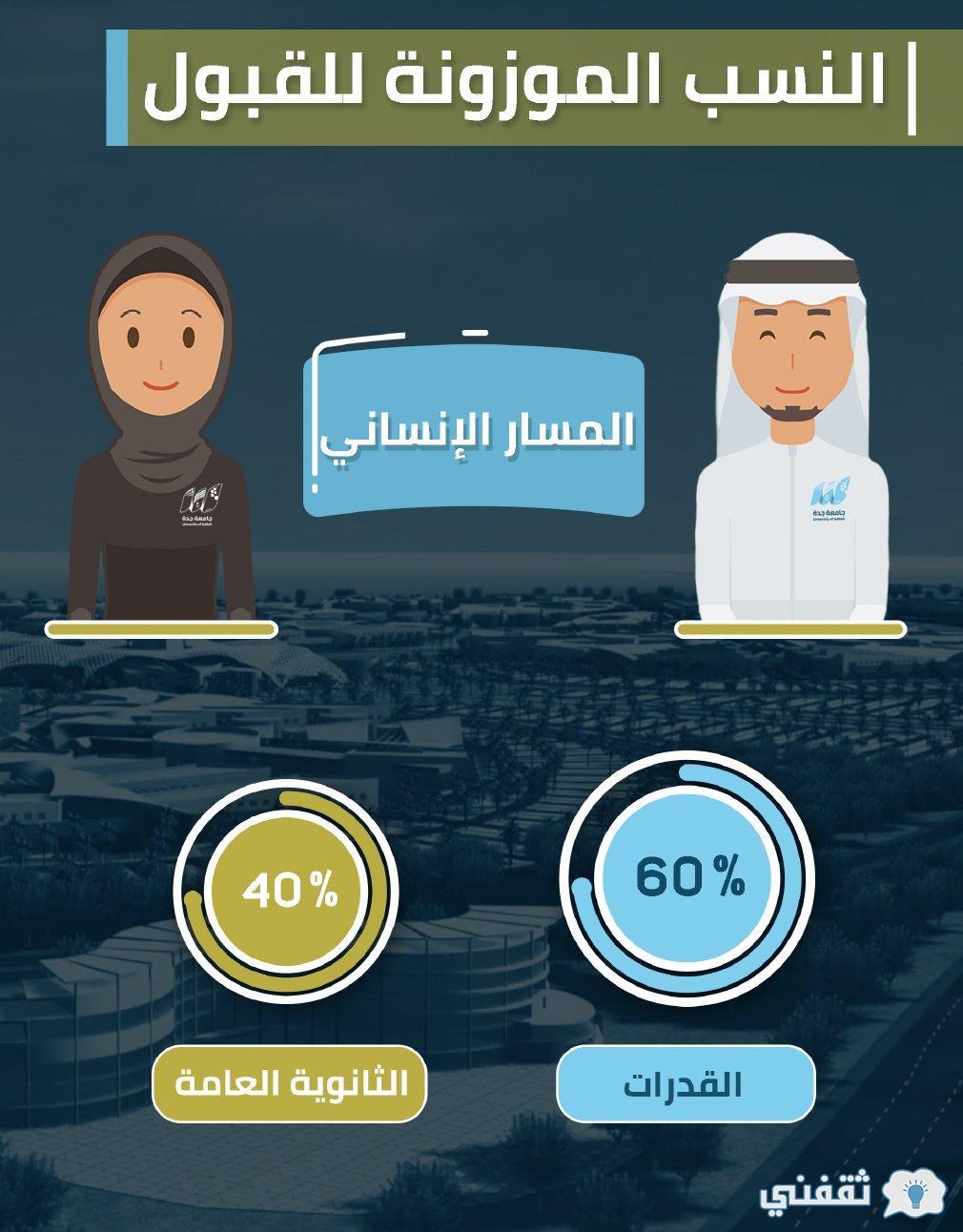 Portal de admisión de la Universidad de Jeddah adm.uj.edu.sa a través del portal de acceso nacional del Decanato de Admisión y Registro